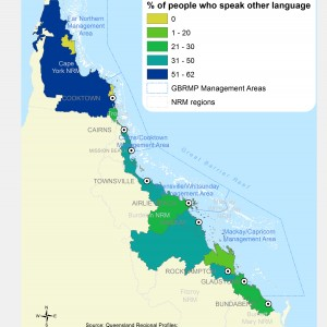 Population who speak a language other than English at home, by Local Government Area (%)