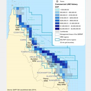 Commercial LINE Fishing GVP within GBR fishing grids in 2013.